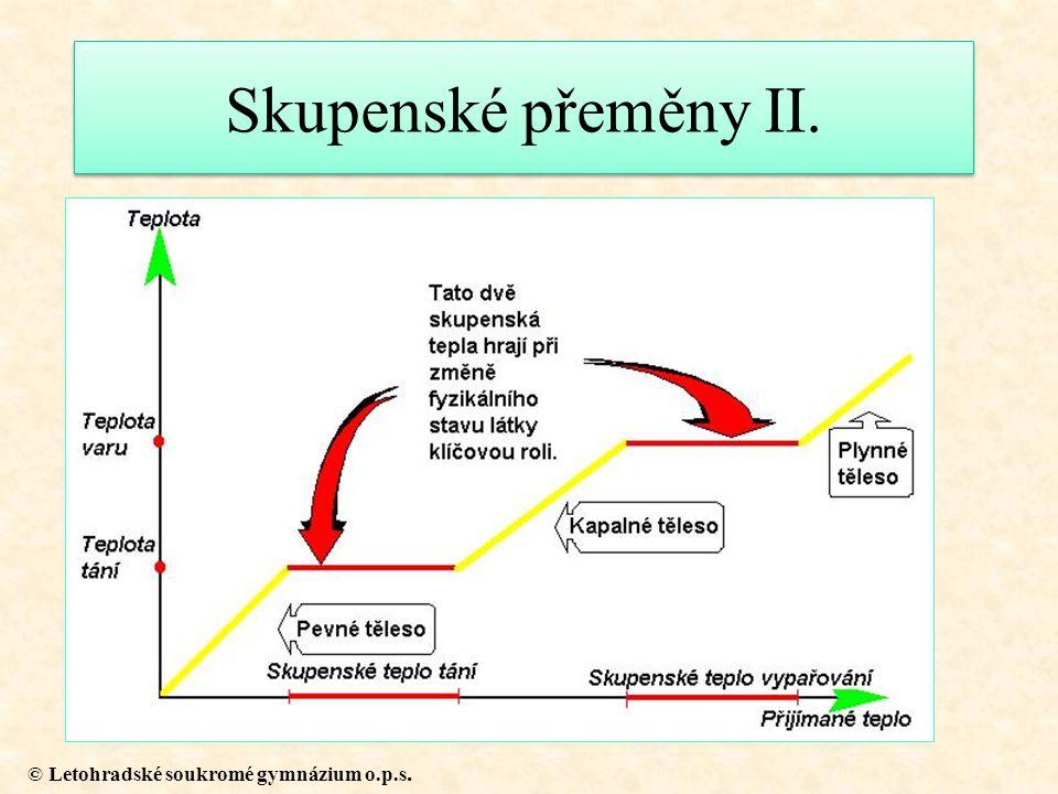 © Letohradské soukromé gymnázium o.p.s. Skupenské přeměny II.