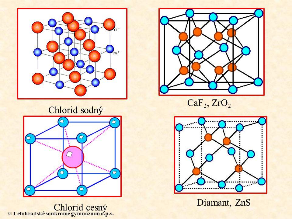 Chlorid cesný Chlorid sodný CaF 2, ZrO 2 Diamant, ZnS
