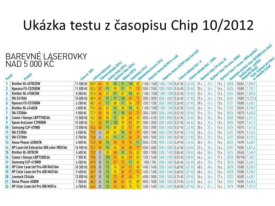 Ukázka testu z časopisu Chip 10/2012