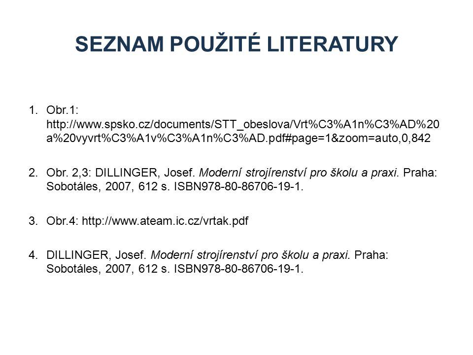 1.Obr.1: http://www.spsko.cz/documents/STT_obeslova/Vrt%C3%A1n%C3%AD%20 a%20vyvrt%C3%A1v%C3%A1n%C3%AD.pdf#page=1&zoom=auto,0,842 2.Obr. 2,3: DILLINGER