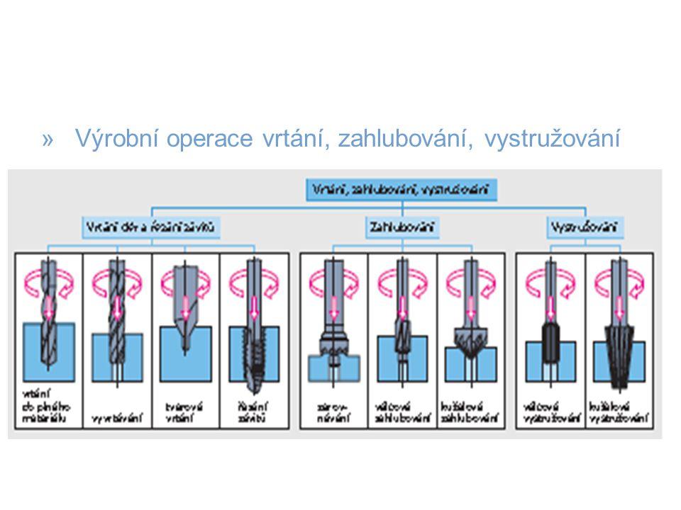 »Výrobní operace vrtání, zahlubování, vystružování