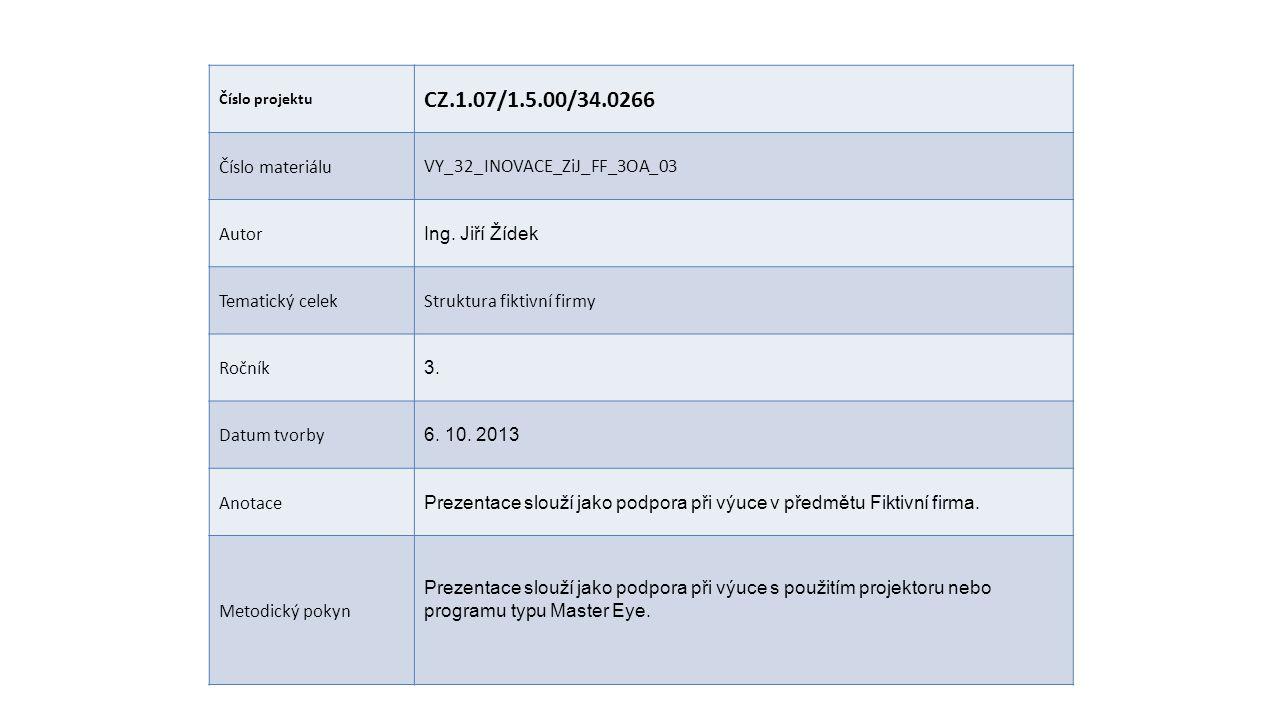 Číslo projektu CZ.1.07/1.5.00/34.0266 Číslo materiáluVY_32_INOVACE_ZiJ_FF_3OA_03 Autor Ing. Jiří Žídek Tematický celekStruktura fiktivní firmy Ročník