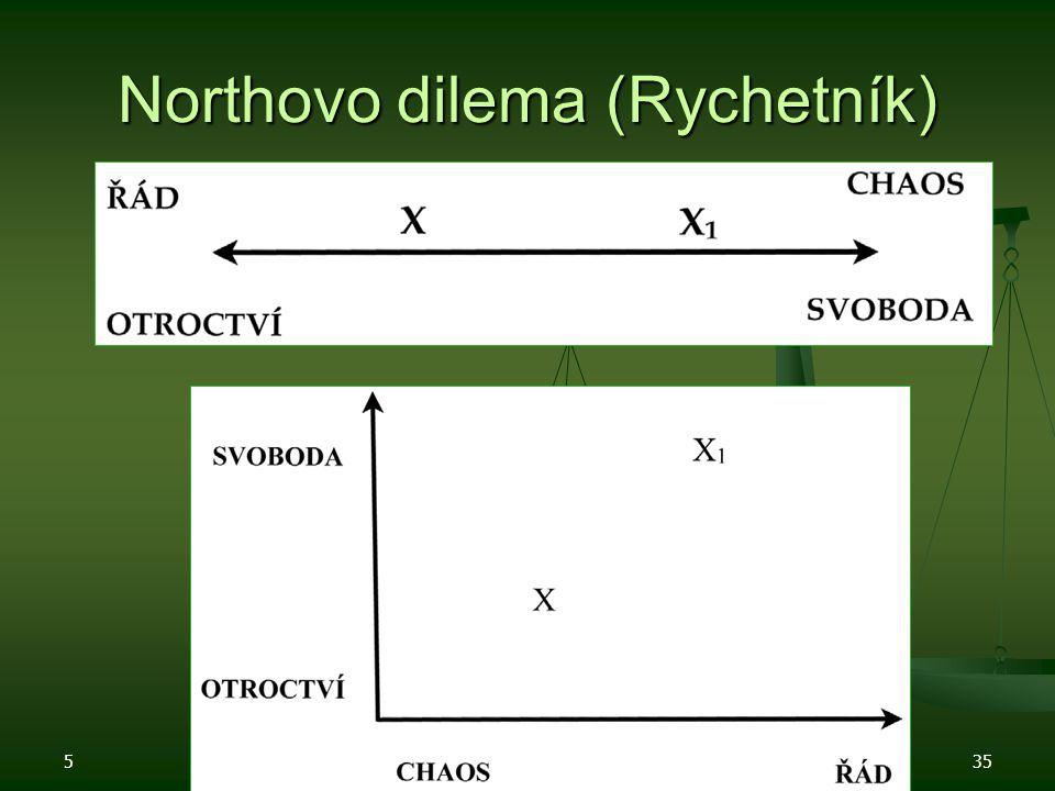 Northovo dilema (Rychetník) 5 Křesťanská sociální etika. M. Martinek. Jabok 201335