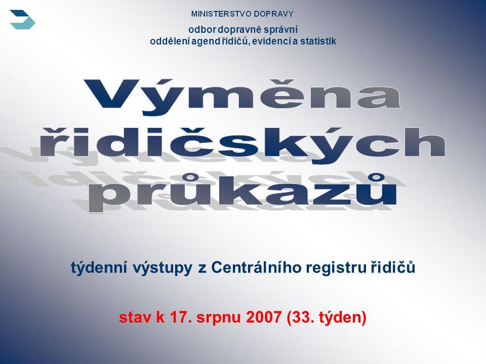 stav k 17. srpnu 2007 (33.