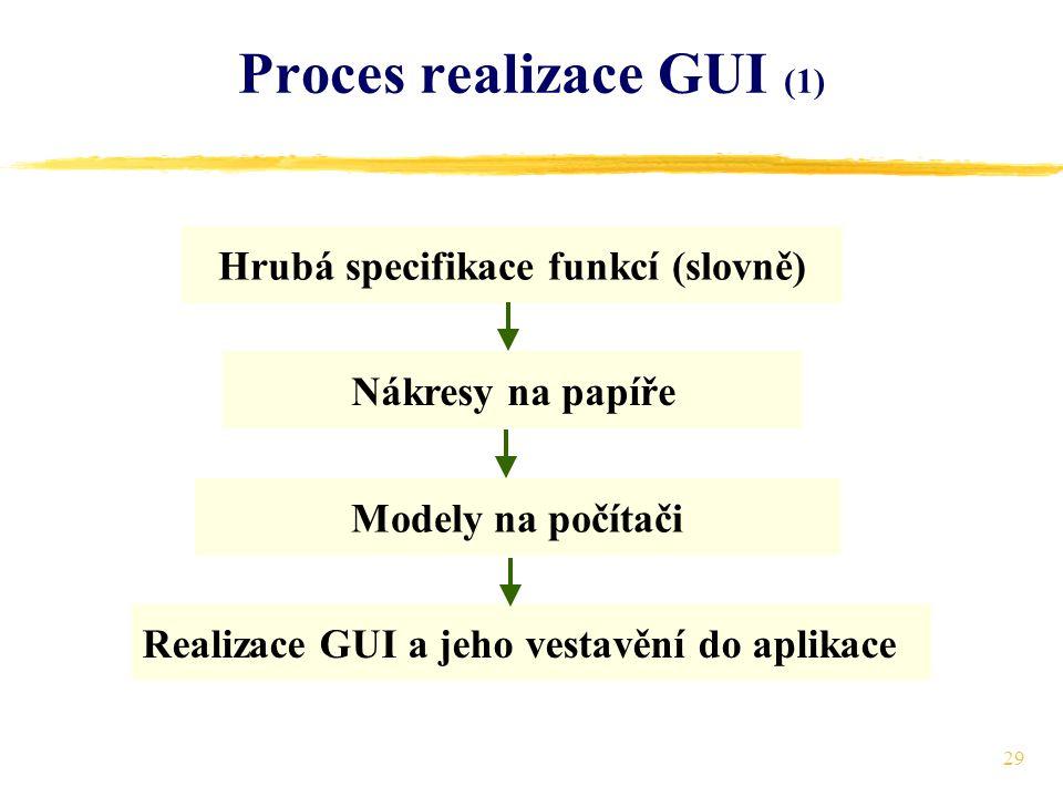 29 Proces realizace GUI (1) Hrubá specifikace funkcí (slovně) Nákresy na papíře Modely na počítači Realizace GUI a jeho vestavění do aplikace