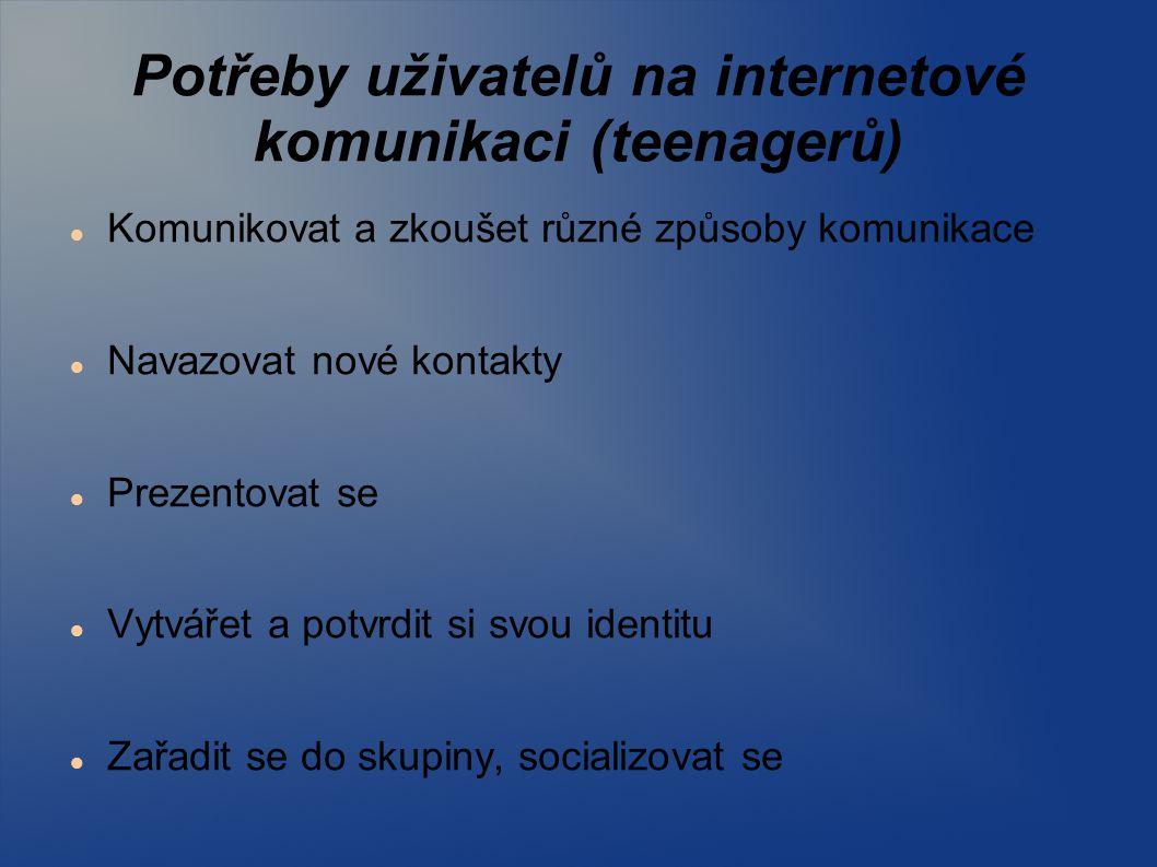 Potřeby uživatelů na internetové komunikaci (teenagerů) Komunikovat a zkoušet různé způsoby komunikace Navazovat nové kontakty Prezentovat se Vytvářet a potvrdit si svou identitu Zařadit se do skupiny, socializovat se