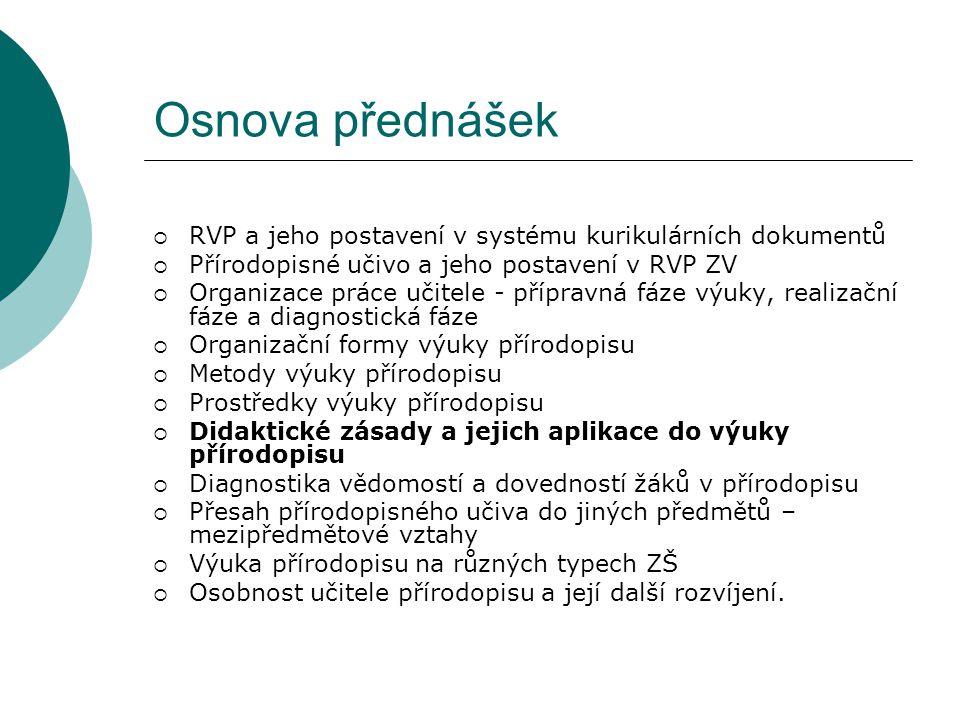 Osnova přednášek  RVP a jeho postavení v systému kurikulárních dokumentů  Přírodopisné učivo a jeho postavení v RVP ZV  Organizace práce učitele - přípravná fáze výuky, realizační fáze a diagnostická fáze  Organizační formy výuky přírodopisu  Metody výuky přírodopisu  Prostředky výuky přírodopisu  Didaktické zásady a jejich aplikace do výuky přírodopisu  Diagnostika vědomostí a dovedností žáků v přírodopisu  Přesah přírodopisného učiva do jiných předmětů – mezipředmětové vztahy  Výuka přírodopisu na různých typech ZŠ  Osobnost učitele přírodopisu a její další rozvíjení.