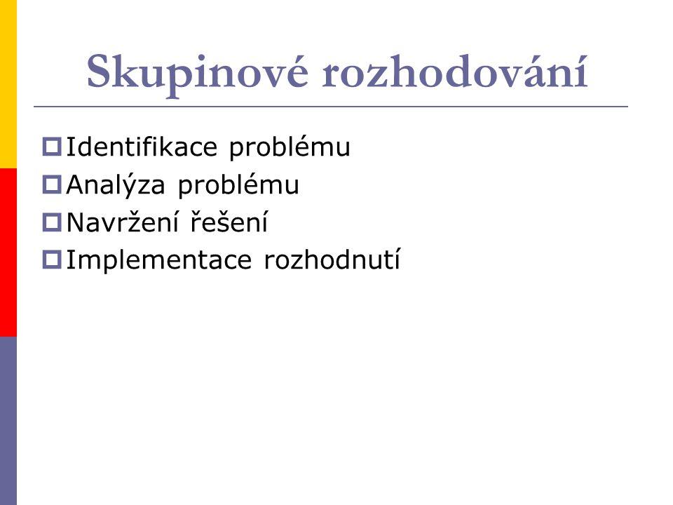 Skupinové rozhodování  Identifikace problému  Analýza problému  Navržení řešení  Implementace rozhodnutí