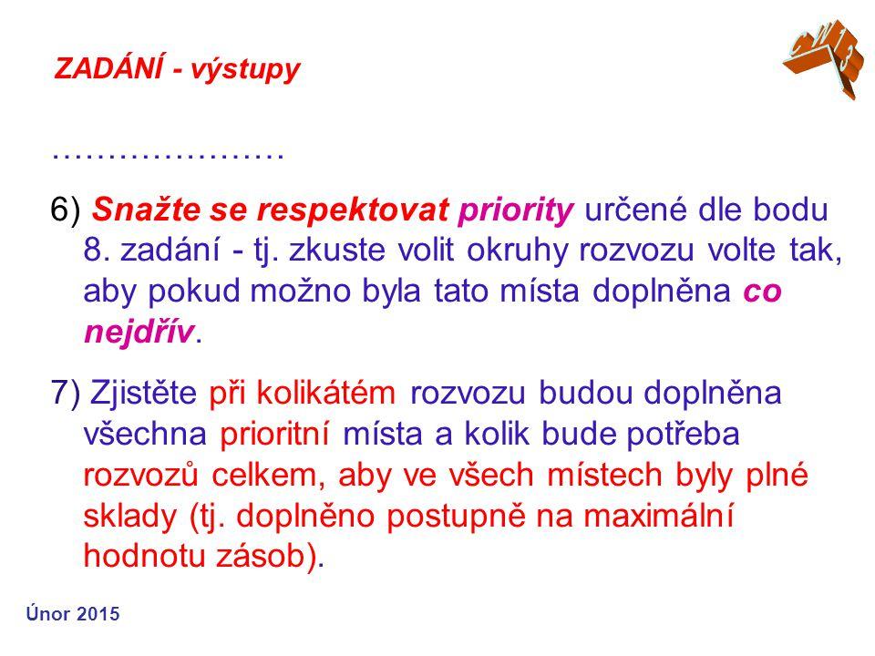 ZADÁNÍ - výstupy ………………… 6) Snažte se respektovat priority určené dle bodu 8.