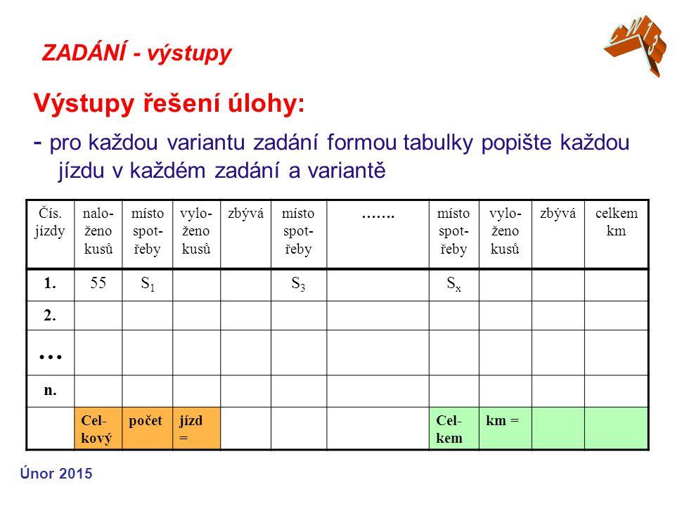 Výstupy řešení úlohy: - pro každou variantu zadání formou tabulky popište každou jízdu v každém zadání a variantě ZADÁNÍ - výstupy Únor 2015 Čís.