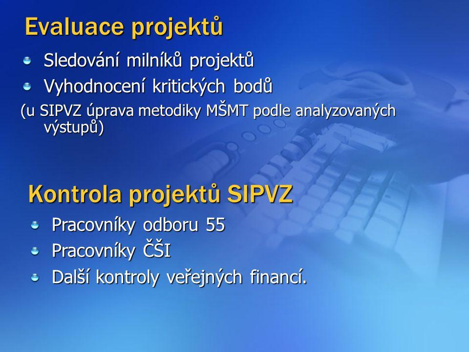 Evaluace projektů Sledování milníků projektů Vyhodnocení kritických bodů (u SIPVZ úprava metodiky MŠMT podle analyzovaných výstupů) Pracovníky odboru 55 Pracovníky ČŠI Další kontroly veřejných financí.