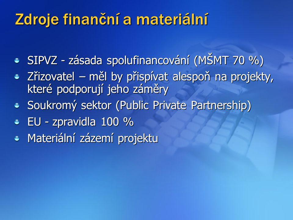Zdroje finanční a materiální SIPVZ - zásada spolufinancování (MŠMT 70 %) Zřizovatel – měl by přispívat alespoň na projekty, které podporují jeho záměry Soukromý sektor (Public Private Partnership) EU - zpravidla 100 % Materiální zázemí projektu