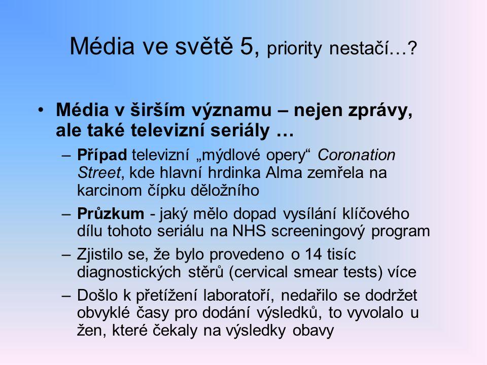 """Média ve světě 5, priority nestačí…? Média v širším významu – nejen zprávy, ale také televizní seriály … –Případ televizní """"mýdlové opery"""" Coronation"""