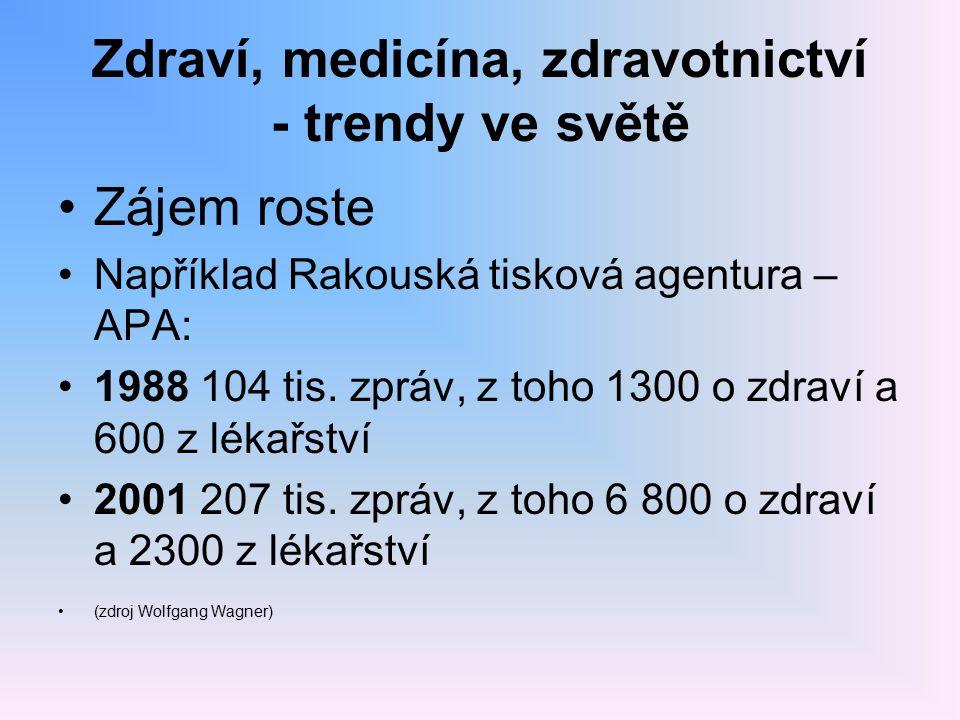 Zdraví, medicína, zdravotnictví - trendy ve světě Zájem roste Například Rakouská tisková agentura – APA: 1988 104 tis. zpráv, z toho 1300 o zdraví a 6