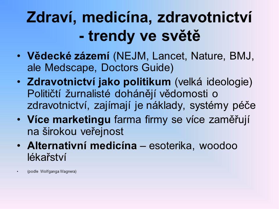Zdraví, medicína, zdravotnictví - trendy ve světě Vědecké zázemí (NEJM, Lancet, Nature, BMJ, ale Medscape, Doctors Guide) Zdravotnictví jako politikum