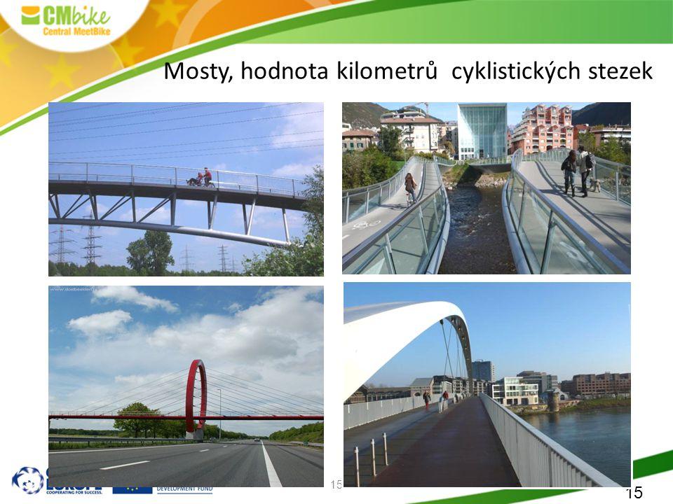 15 Mosty, hodnota kilometrů cyklistických stezek 15
