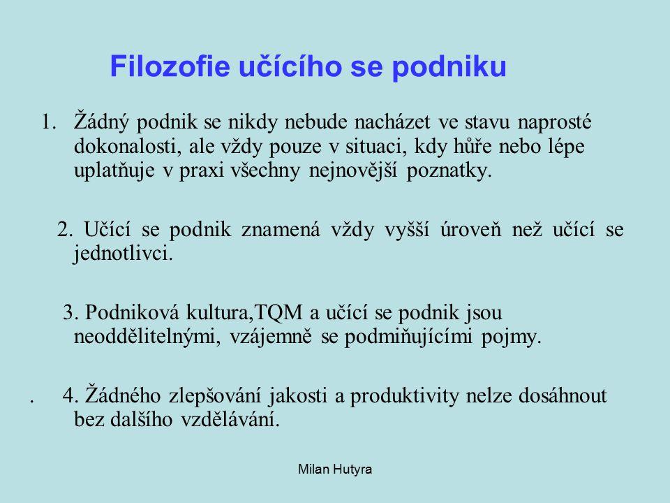 Milan Hutyra Filozofie učícího se podniku 1.
