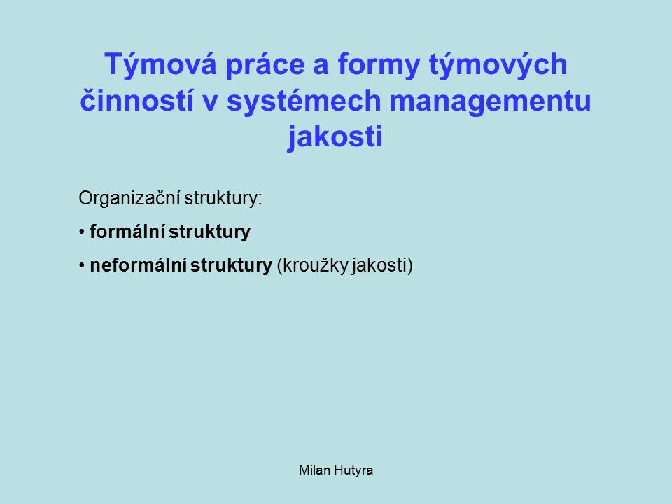 Milan Hutyra Týmová práce a formy týmových činností v systémech managementu jakosti Organizační struktury: formální struktury neformální struktury (kroužky jakosti)