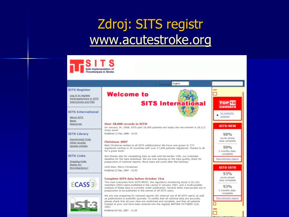 Zdroj: SITS registr www.acutestroke.org www.acutestroke.org