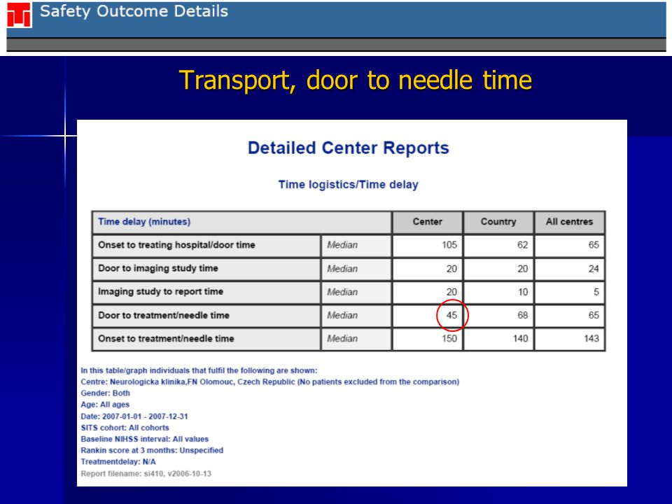 Transport, door to needle time