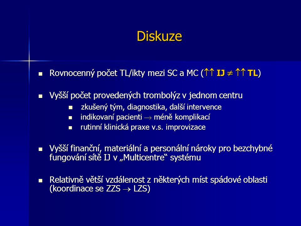 Diskuze Rovnocenný počet TL/ikty mezi SC a MC (  IJ   TL) Rovnocenný počet TL/ikty mezi SC a MC (  IJ   TL) Vyšší počet provedených trombolý