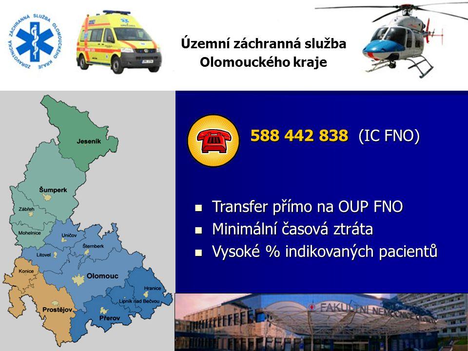 Územní záchranná služba Olomouckého kraje 588 442 838 (IC FNO) 588 442 838 (IC FNO) Transfer přímo na OUP FNO Transfer přímo na OUP FNO Minimální časo