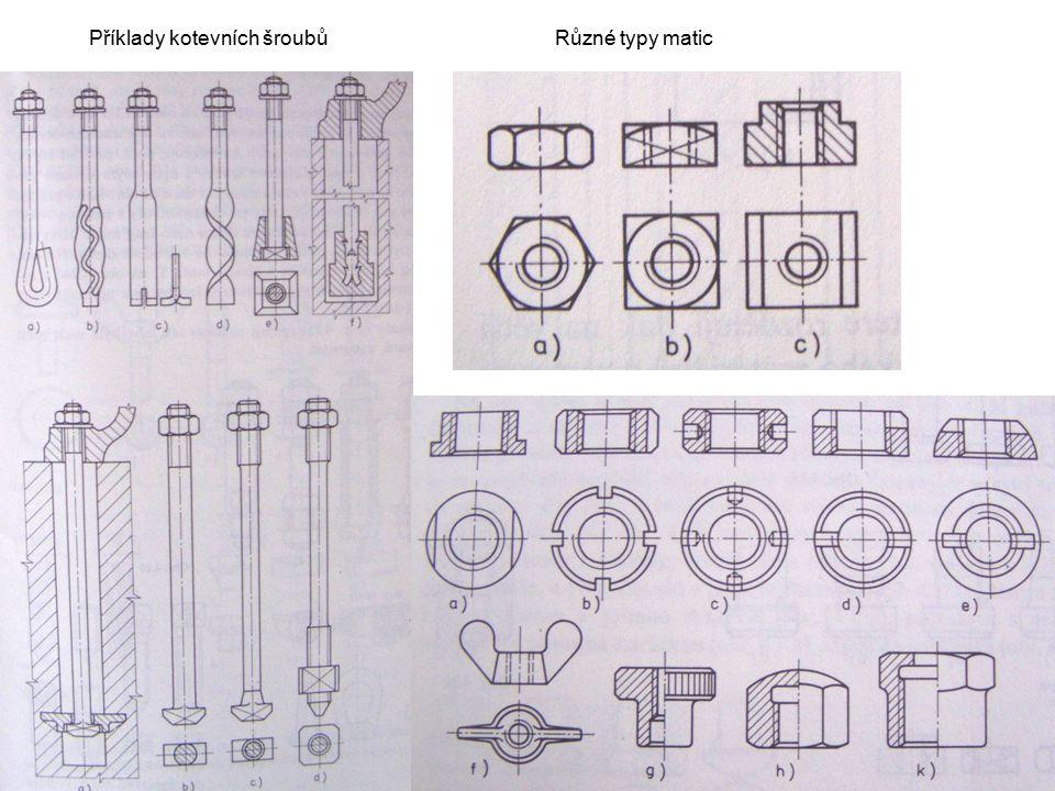 Příklady kotevních šroubůRůzné typy matic