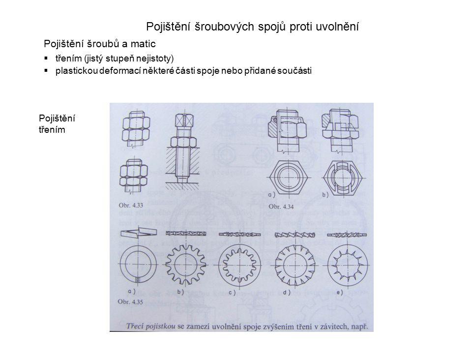 Pojištění šroubových spojů proti uvolnění Pojištění šroubů a matic  třením (jistý stupeň nejistoty)  plastickou deformací některé části spoje nebo p