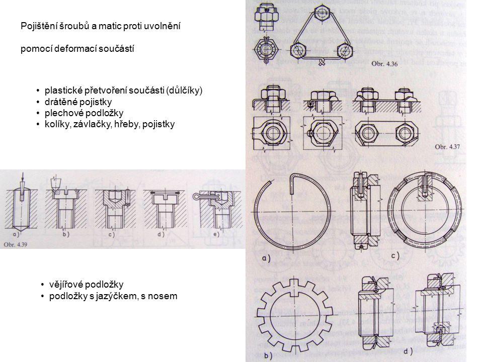 Pojištění šroubů a matic proti uvolnění pomocí deformací součástí plastické přetvoření součásti (důlčíky) drátěné pojistky plechové podložky kolíky, z