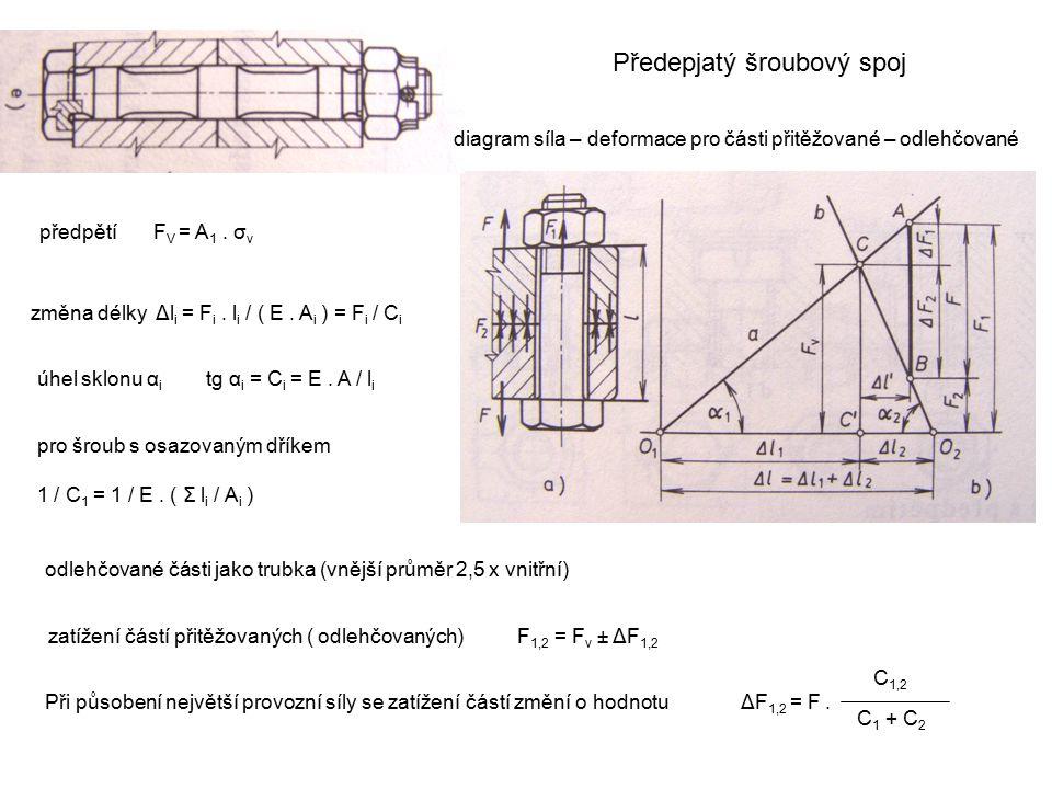 Předepjatý šroubový spoj diagram síla – deformace pro části přitěžované – odlehčované předpětí F V = A 1. σ v změna délky Δl i = F i. l i / ( E. A i )