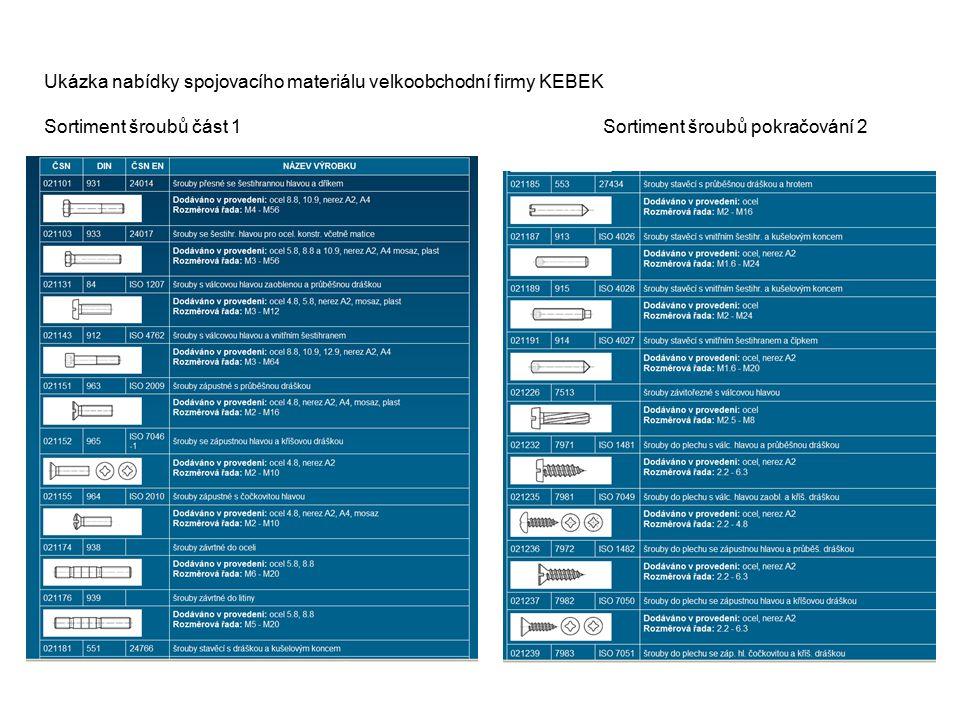 Ukázka nabídky spojovacího materiálu velkoobchodní firmy KEBEK Sortiment šroubů část 1Sortiment šroubů pokračování 2