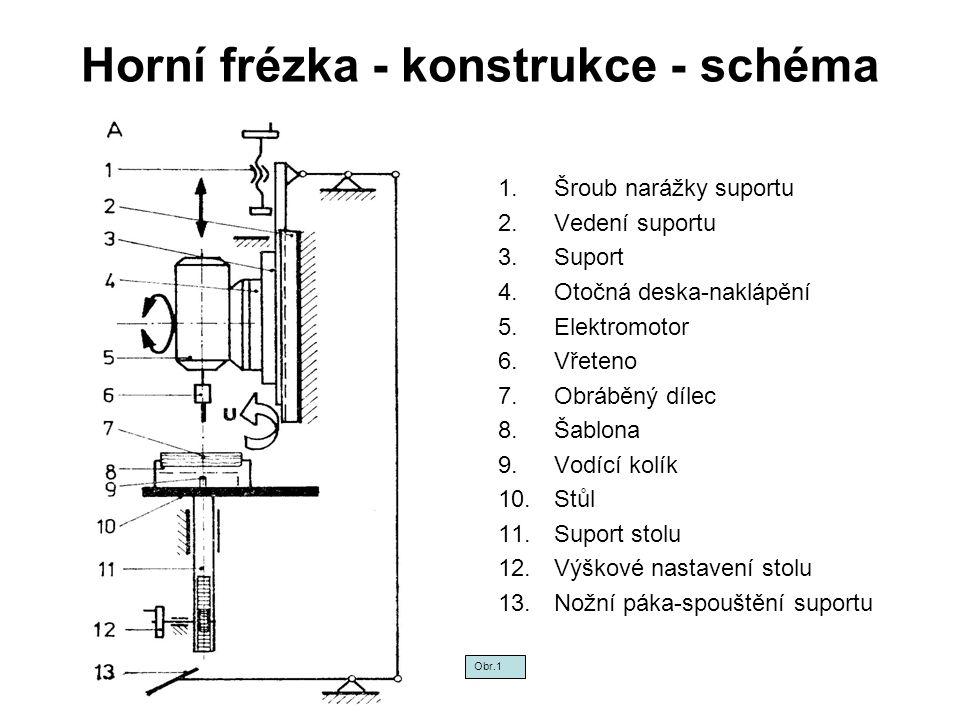 Horní frézka - konstrukce - schéma 1.Šroub narážky suportu 2.Vedení suportu 3.Suport 4.Otočná deska-naklápění 5.Elektromotor 6.Vřeteno 7.Obráběný díle