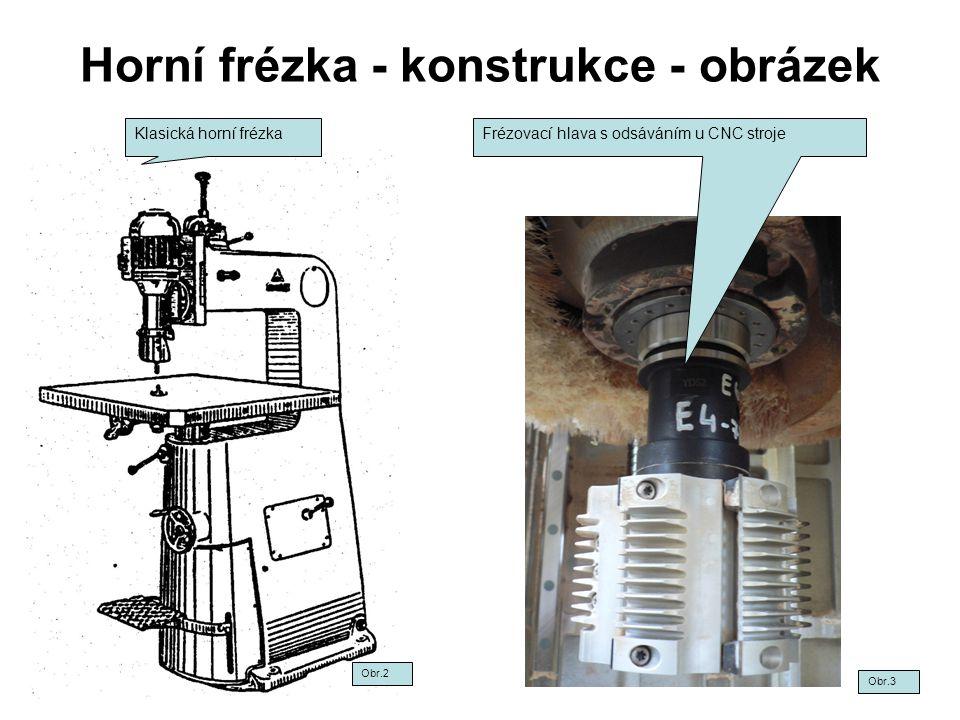 Horní frézka - konstrukce - obrázek Obr.2 Obr.3 Klasická horní frézkaFrézovací hlava s odsáváním u CNC stroje