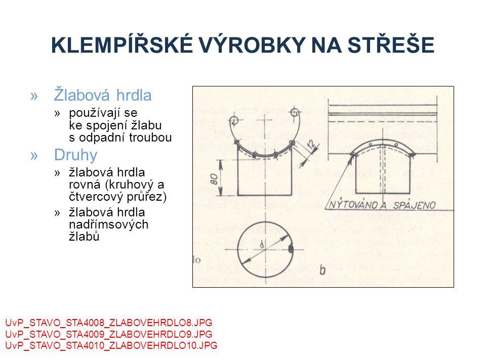 KLEMPÍŘSKÉ VÝROBKY NA STŘEŠE »Žlabová hrdla »používají se ke spojení žlabu s odpadní troubou »Druhy »žlabová hrdla rovná (kruhový a čtvercový průřez)