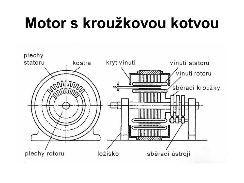 Motor s kroužkovou kotvou