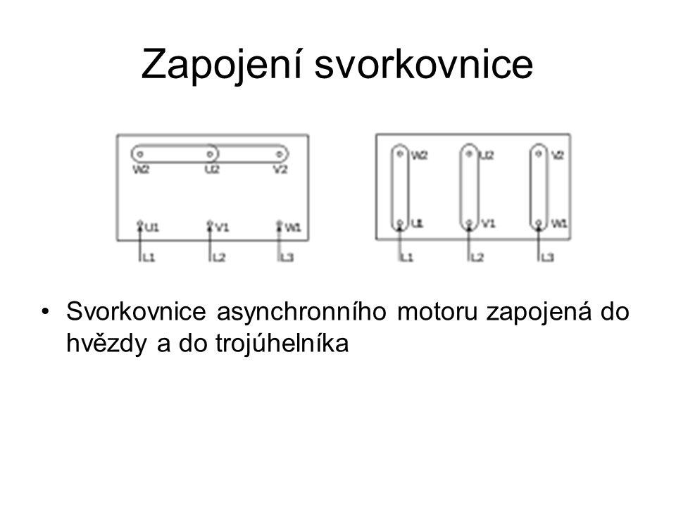 Složení Každý trojfázový asynchronní motor je složen ze dvou hlavních částí.
