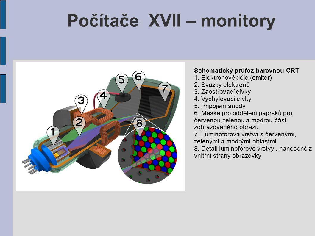 Počítače XVII – monitory Princip CRT  Obraz se vytváří pomocí svazku 3 elektronových paprsků (všechny paprsky stejné, neexistují žádné barevné ··elektrony)  Barevné body (RGB) vznikají po dopadu elektronového paprsku na daný ··fosforový bod (luminofor martas)  Barevné CRT obrazovky potřebují tzv.