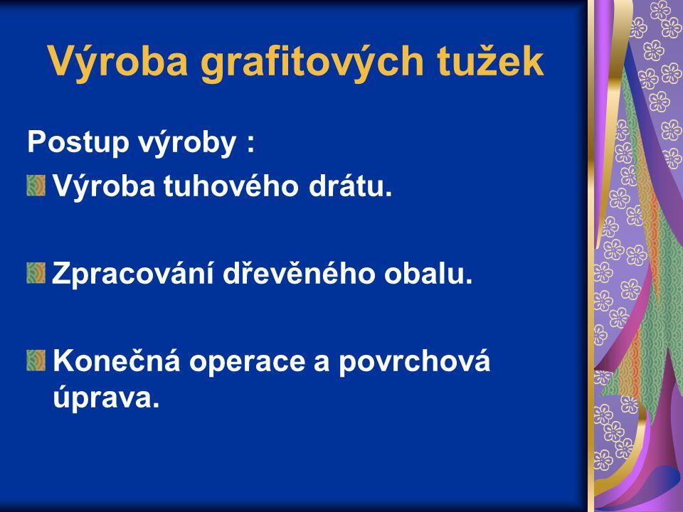 Zdroj 1.– 6. archív autora Kroneraff, I., Pál, F., Belopotocká, G., Zbožíznalství drobného zboží.