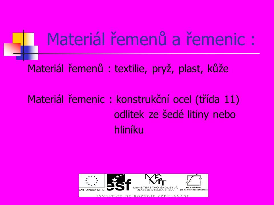 Materiál řemenů a řemenic : Materiál řemenů : textilie, pryž, plast, kůže Materiál řemenic : konstrukční ocel (třída 11) odlitek ze šedé litiny nebo h