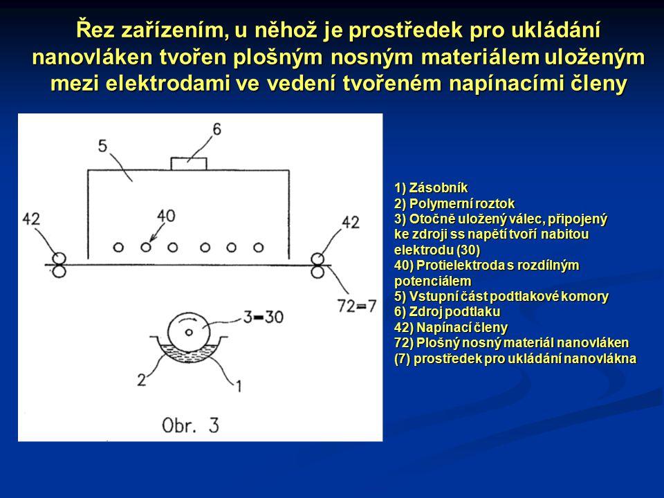 Řez zařízením, u něhož je prostředek pro ukládání nanovláken tvořen plošným nosným materiálem uloženým mezi elektrodami ve vedení tvořeném napínacími členy 1) Zásobník 2) Polymerní roztok 3) Otočně uložený válec, připojený ke zdroji ss napětí tvoří nabitou elektrodu (30) 40) Protielektroda s rozdílným potenciálem 5) Vstupní část podtlakové komory 6) Zdroj podtlaku 42) Napínací členy 72) Plošný nosný materiál nanovláken (7) prostředek pro ukládání nanovlákna