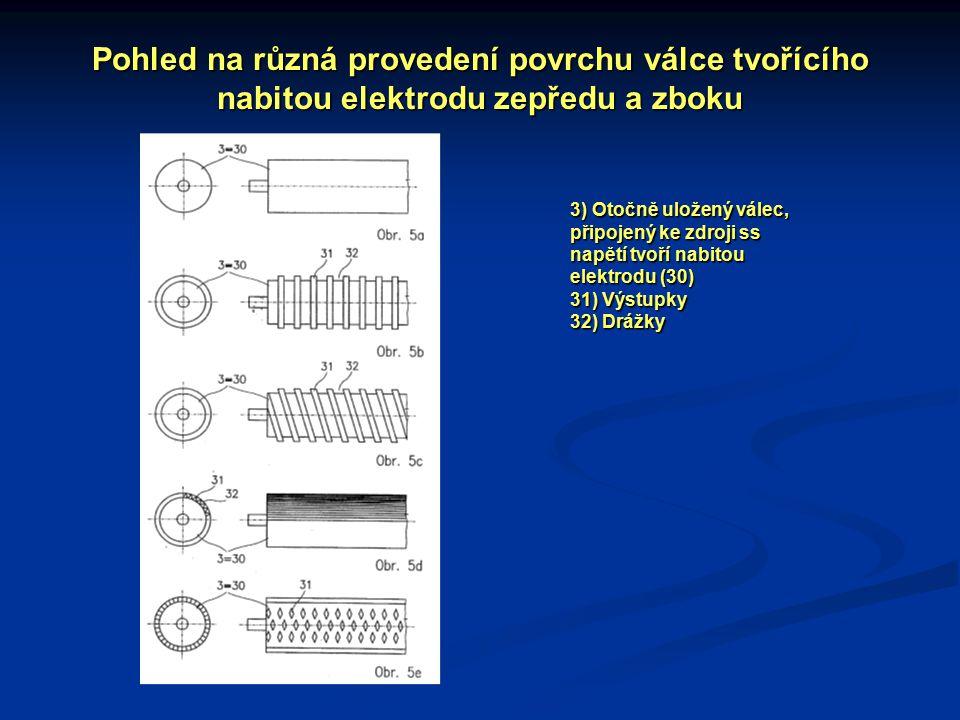 Pohled na různá provedení povrchu válce tvořícího nabitou elektrodu zepředu a zboku 3) Otočně uložený válec, připojený ke zdroji ss napětí tvoří nabitou elektrodu (30) 31) Výstupky 32) Drážky