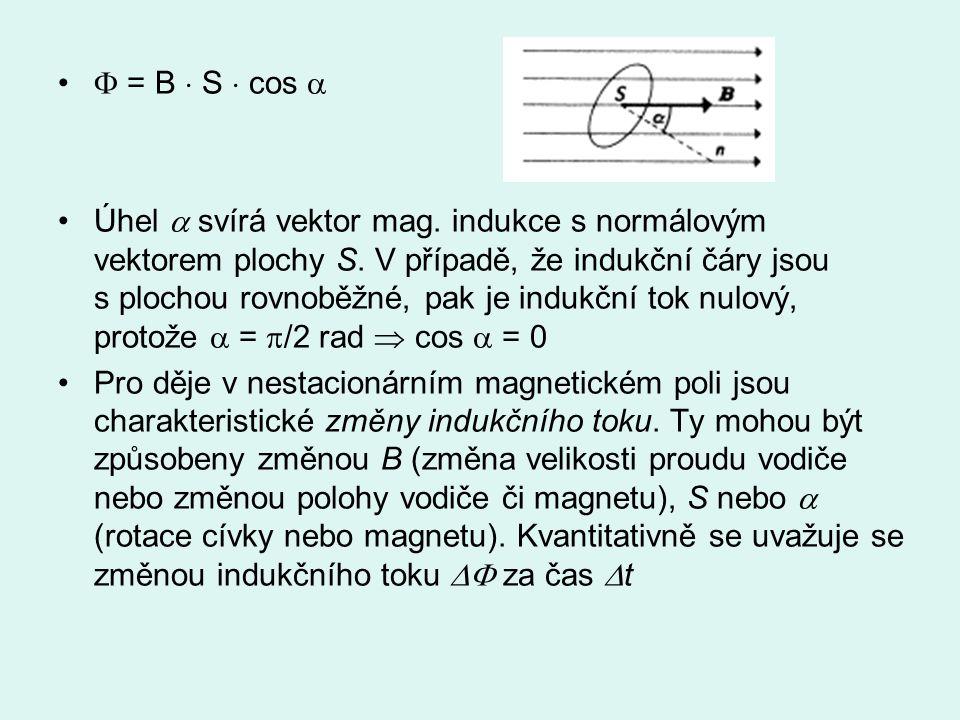  = B  S  cos  Úhel  svírá vektor mag.indukce s normálovým vektorem plochy S.