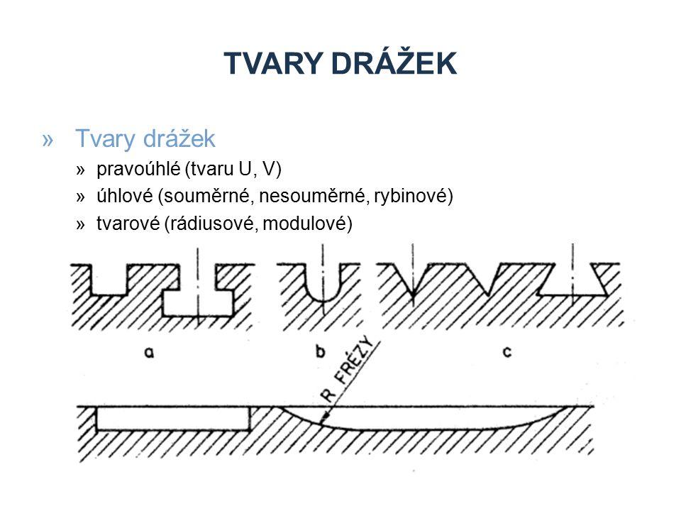 TVARY DRÁŽEK »Tvary drážek »pravoúhlé (tvaru U, V) »úhlové (souměrné, nesouměrné, rybinové) »tvarové (rádiusové, modulové)