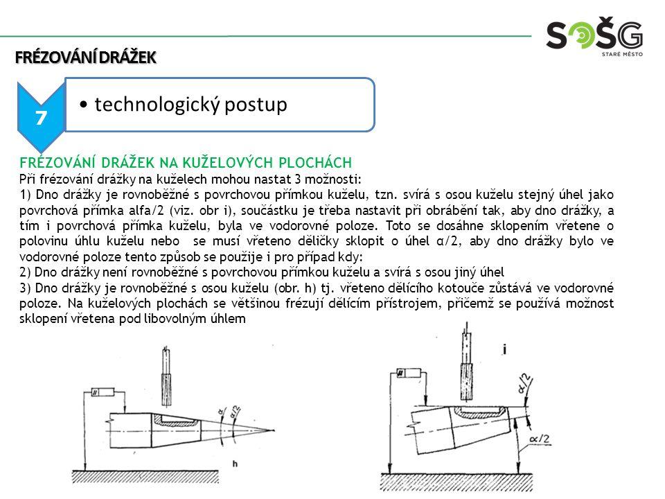 FRÉZOVÁNÍ DRÁŽEK 7 technologický postup FRÉZOVÁNÍ DRÁŽEK NA KUŽELOVÝCH PLOCHÁCH Při frézování drážky na kuželech mohou nastat 3 možnosti: 1) Dno drážk
