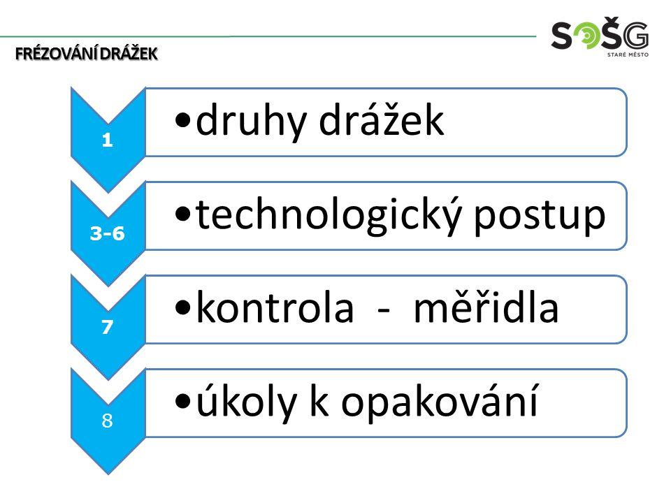 FRÉZOVÁNÍ DRÁŽEK 1 definice plochy Jsou to výřezy různých tvarů a druhů, podle konstrukčních potřeb.