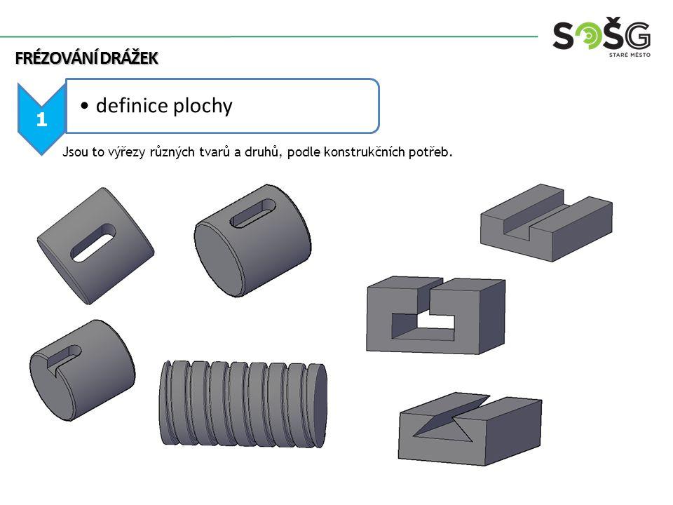 FRÉZOVÁNÍ DRÁŽEK 2 Druhy drážek ROZDĚLENÍ DRÁŽEK PODLE: 1) Tvaru a profilu drážky: a)pravoúhlé (tvaru U nebo T) b)tvarové (radiusové, modulové) c)úhlové (souměrné, nesouměrné, rybinové) 2) Průběhu drážky: Drážky mohou být rovné nebo šroubovité a to buď: d)uzavřené zapuštěné e)uzavřené s výběhem f)polootevřené s výběhem g)průběžné (průchozí) – frézují se stopkovými nebo kotoučovými frézami h)rovnoběžné s osou obrobku i)rovnoběžné s povrchem j)rovné k)šroubovité - pravo nebo levotočivé