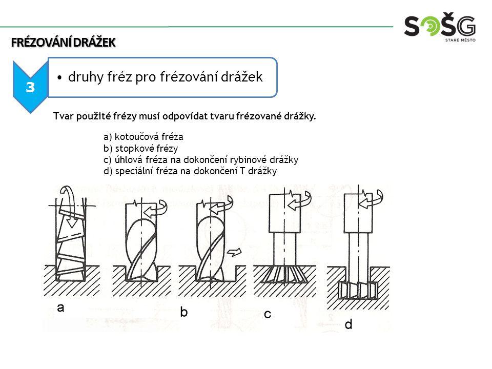 FRÉZOVÁNÍ DRÁŽEK 4 technologický postup FRÉZOVÁNÍ PRAVOÚHLÝCH DRÁŽEK Frézují se kotoučovými nebo stopkovými frézami.