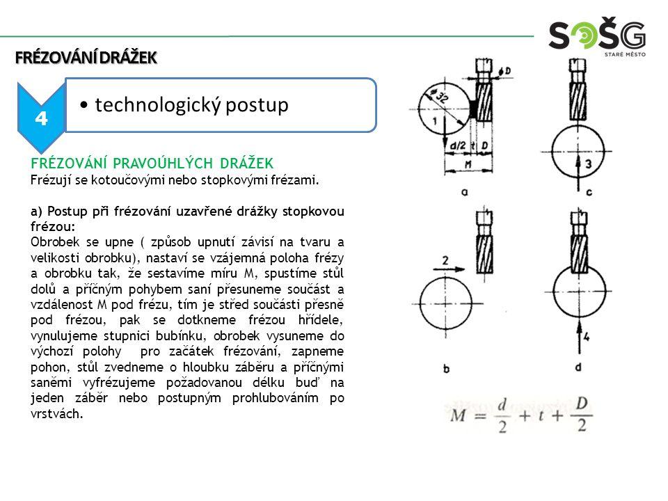 FRÉZOVÁNÍ DRÁŽEK 5 technologický postup b) Postup při frézování drážky s výběhem kotoučovou frézou: Pro přesné nastavení osy obrobku do osy frézy použijeme úhelník, který přiložíme na hřídel.