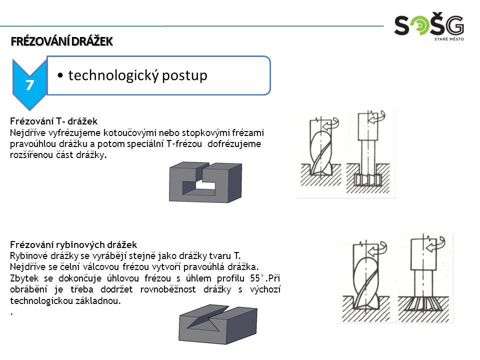 FRÉZOVÁNÍ DRÁŽEK 7 technologický postup FRÉZOVÁNÍ ŠROUBOVITÝCH DRÁŽEK Pro jejich výrobu na konzolové frézce je potřeba rovnoměrný otáčivý a zároveň posuvný pohyb.