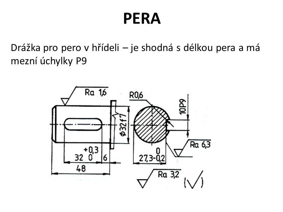 PERA Drážka pro pero v hřídeli – je shodná s délkou pera a má mezní úchylky P9